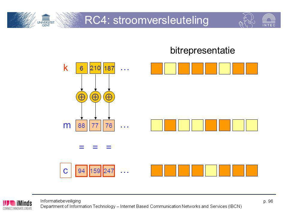 RC4: stroomversleuteling