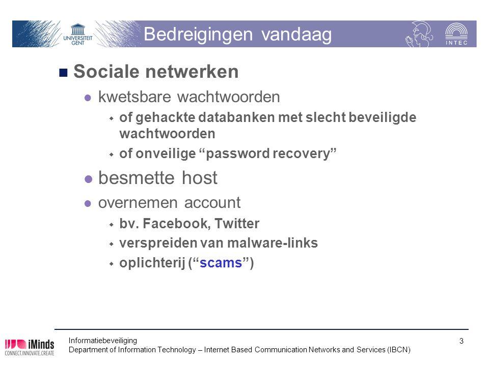 Bedreigingen vandaag Sociale netwerken besmette host