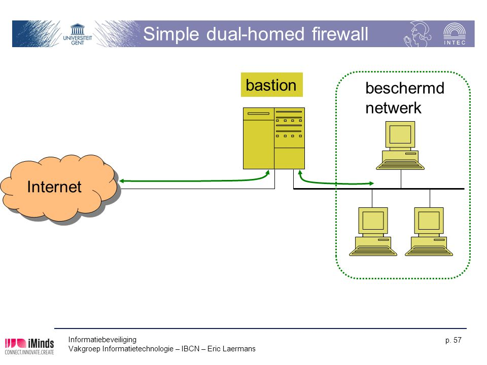 Simple dual-homed firewall