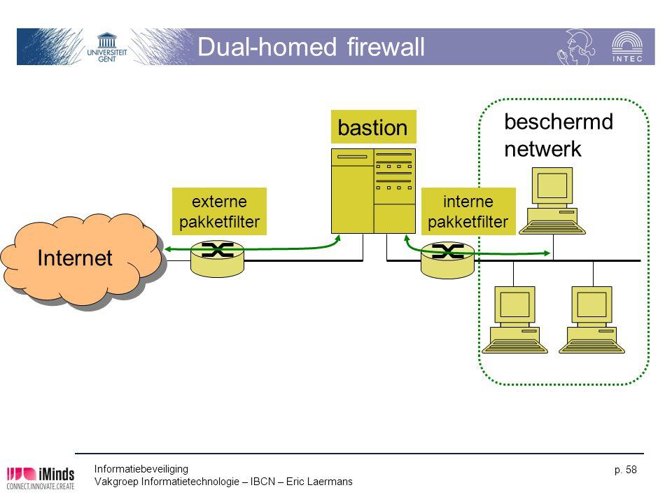 Dual-homed firewall beschermd bastion netwerk Internet externe