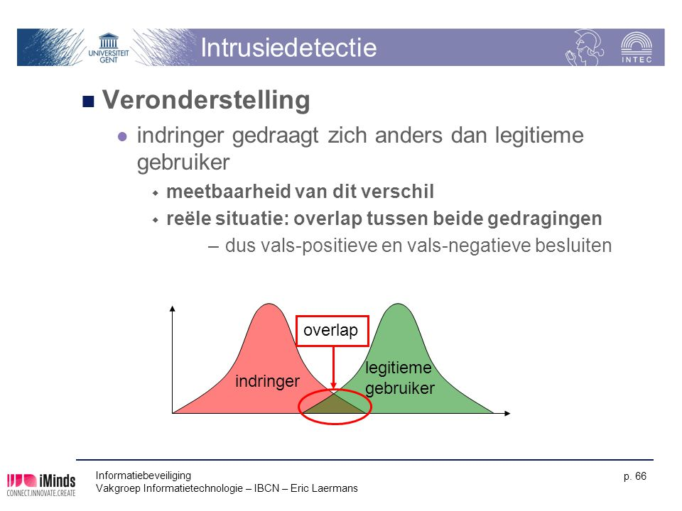 Intrusiedetectie Veronderstelling