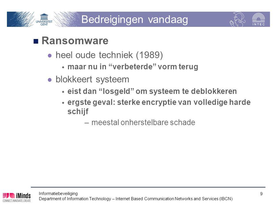 Bedreigingen vandaag Ransomware heel oude techniek (1989)