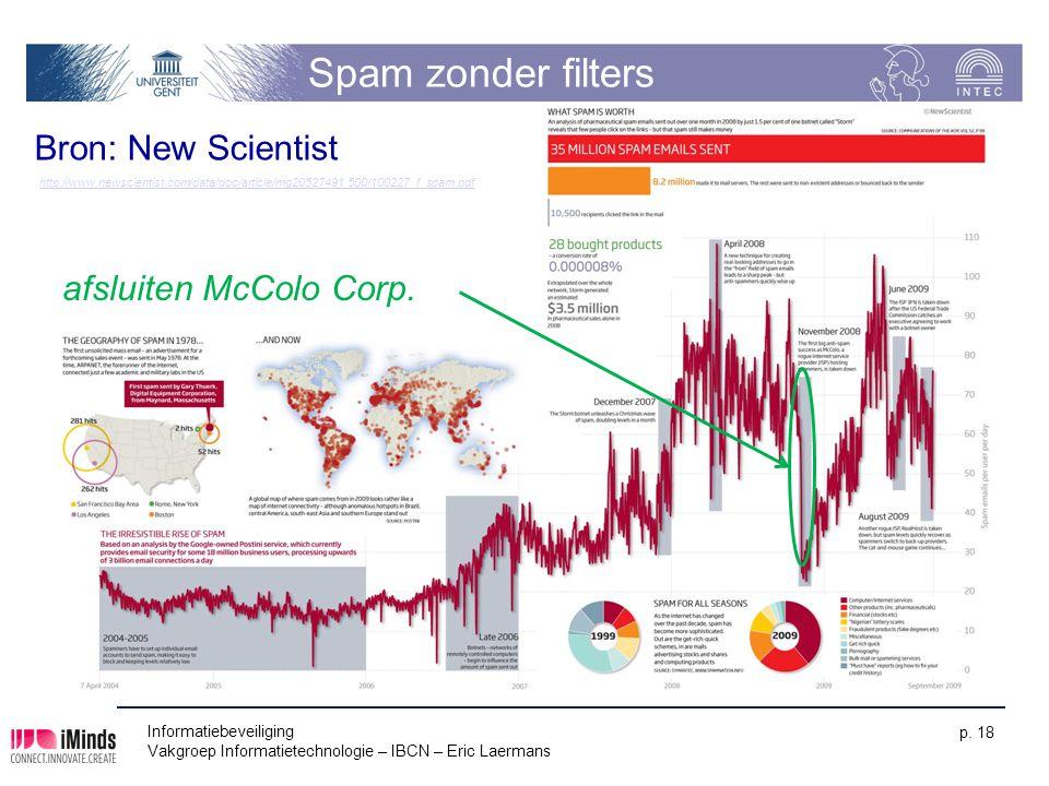 Spam zonder filters Bron: New Scientist afsluiten McColo Corp.