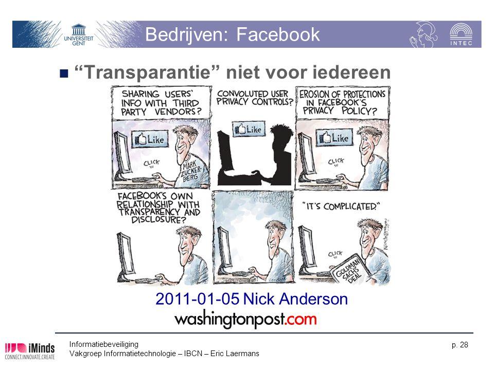 Transparantie niet voor iedereen