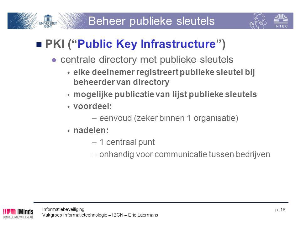 Beheer publieke sleutels