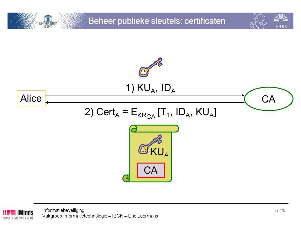 Beheer publieke sleutels: certificaten