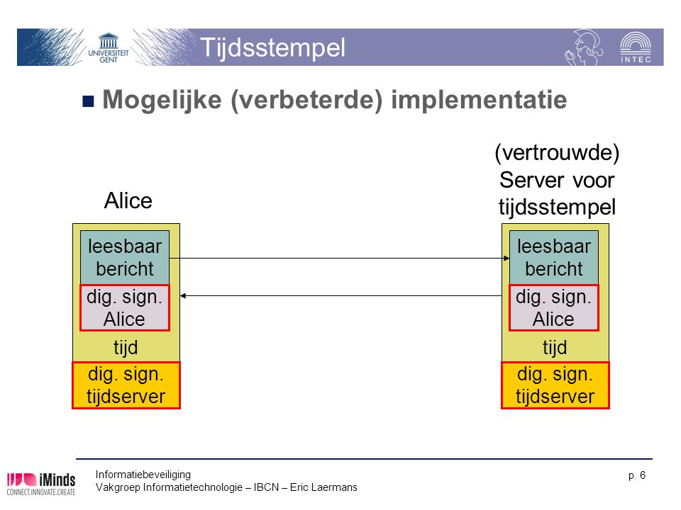 Mogelijke (verbeterde) implementatie