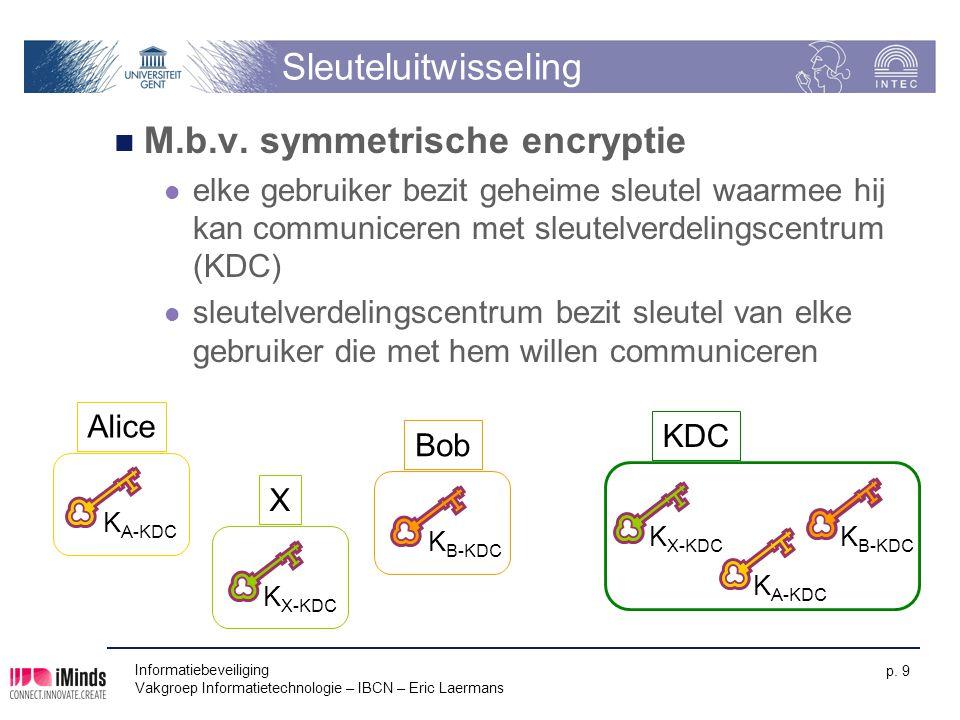 M.b.v. symmetrische encryptie