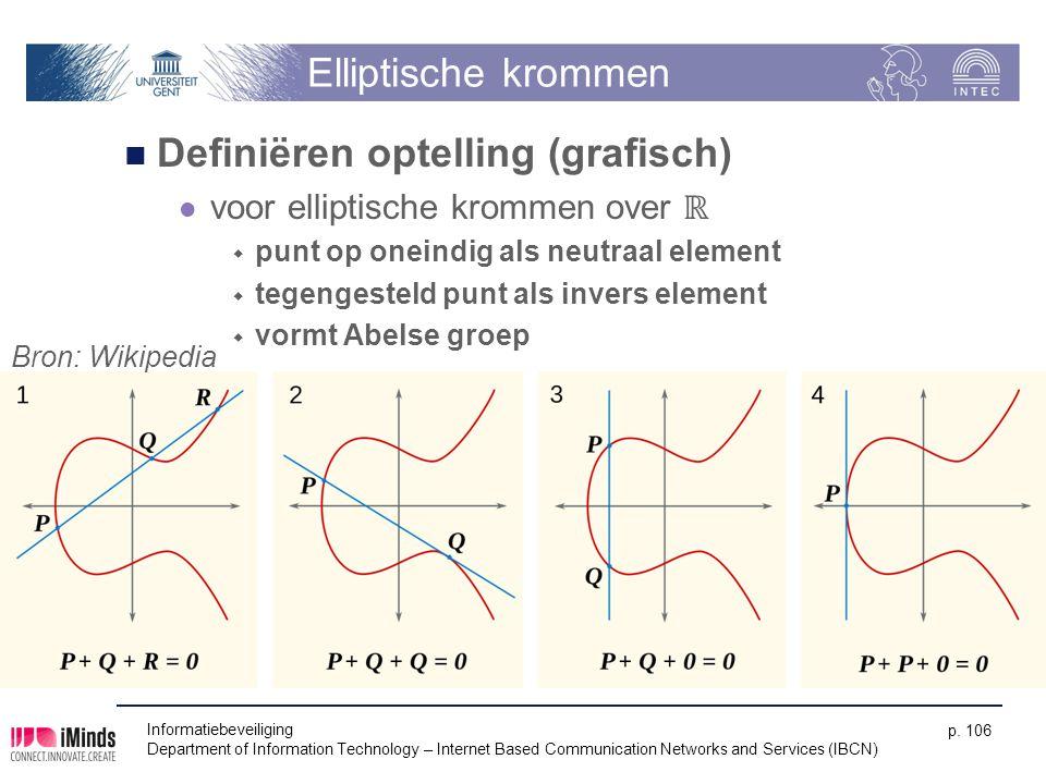 Definiëren optelling (grafisch)