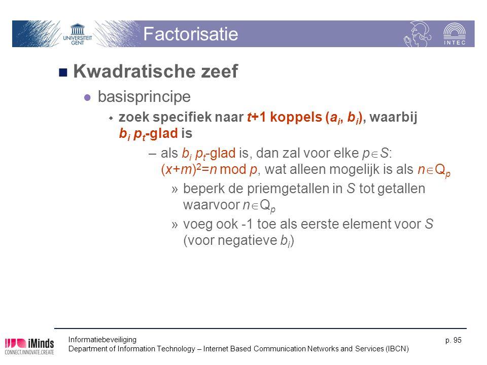 Factorisatie Kwadratische zeef basisprincipe