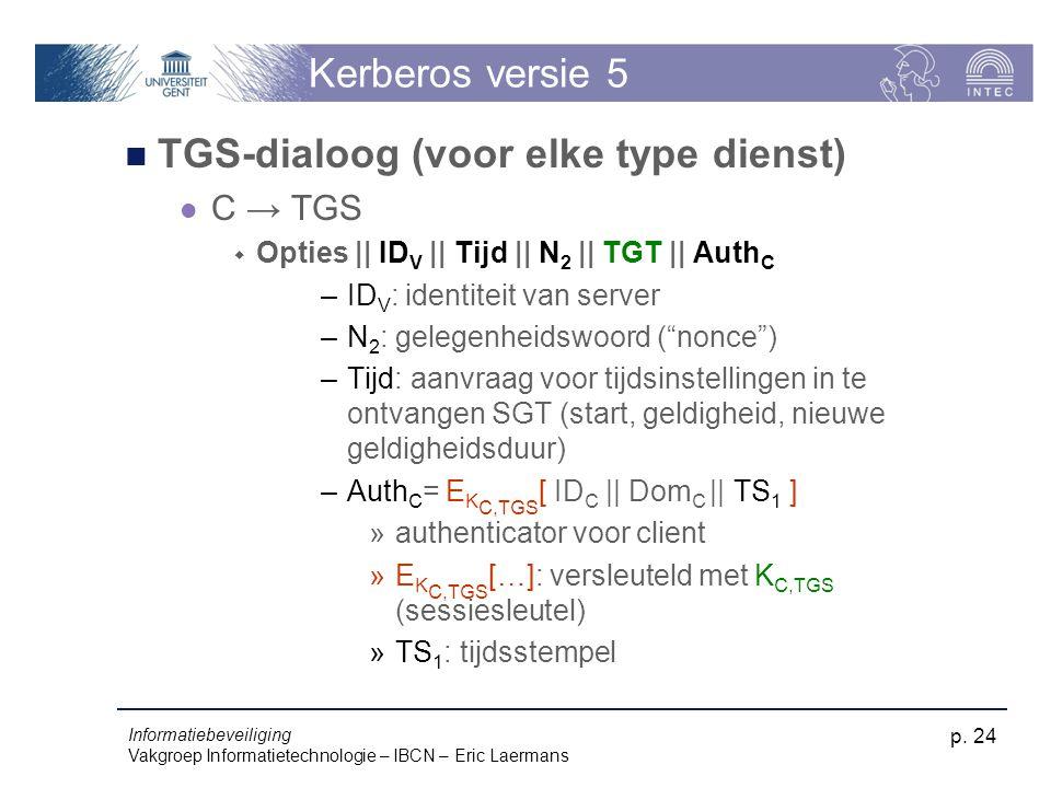 TGS-dialoog (voor elke type dienst)