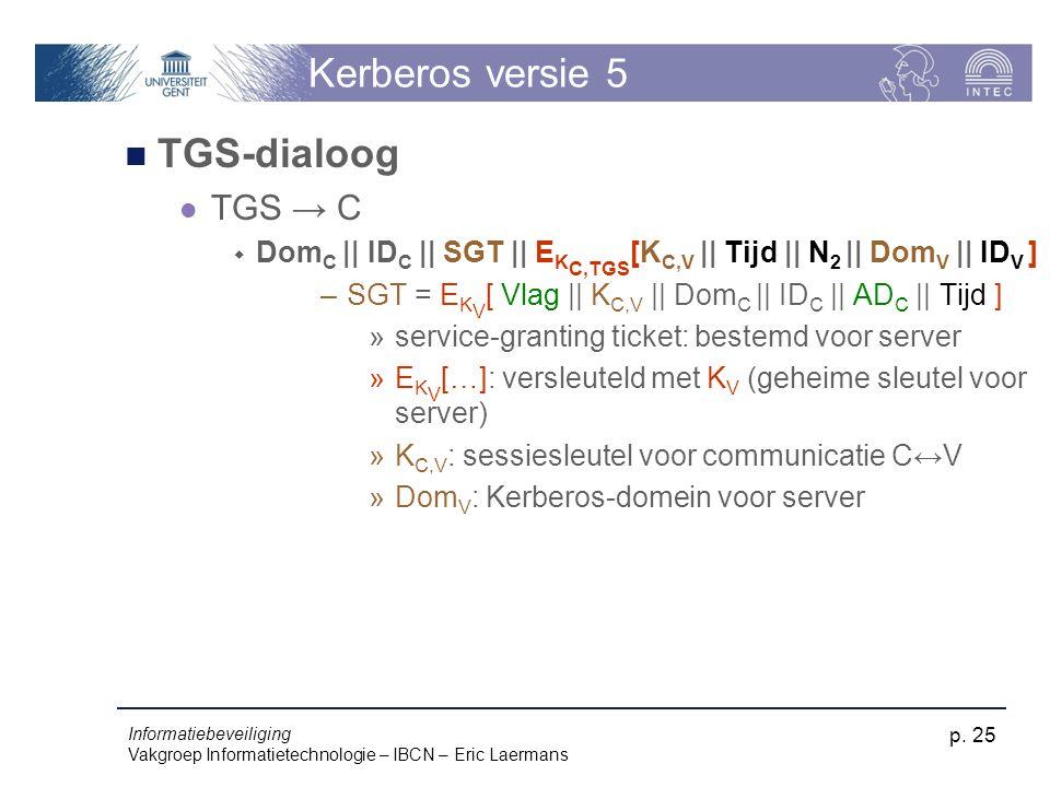 Kerberos versie 5 TGS-dialoog TGS → C