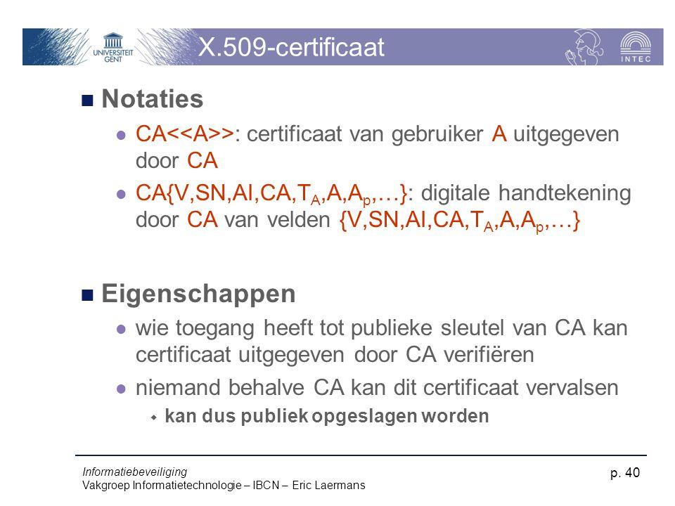 X.509-certificaat Notaties Eigenschappen