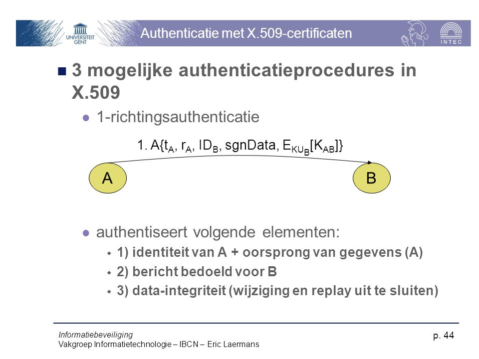 Authenticatie met X.509-certificaten