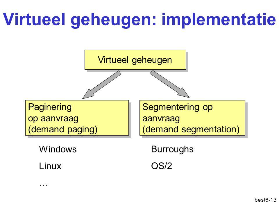 Virtueel geheugen: implementatie