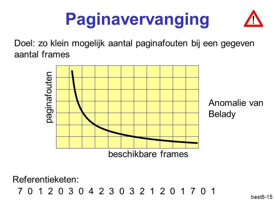 Paginavervanging Doel: zo klein mogelijk aantal paginafouten bij een gegeven aantal frames. paginafouten.