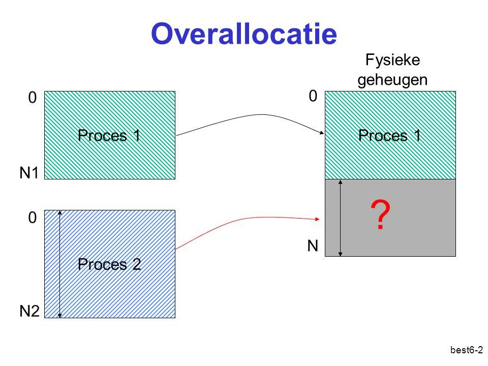 Overallocatie Fysieke geheugen Proces 1 Proces 1 N1 Proces 2 N N2