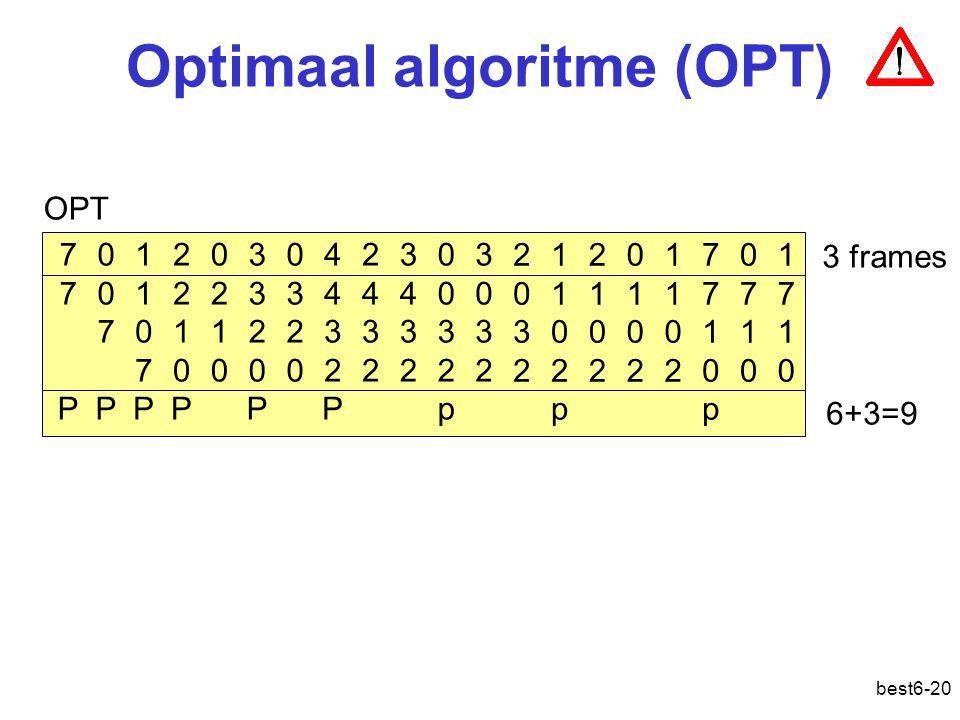 Optimaal algoritme (OPT)
