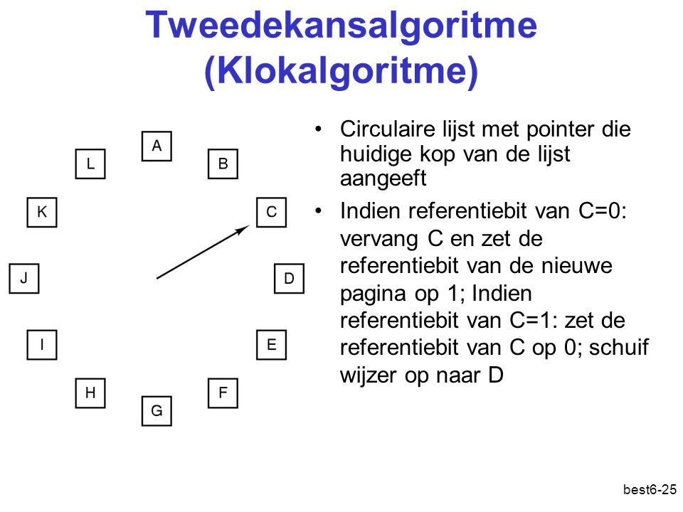 Tweedekansalgoritme (Klokalgoritme)