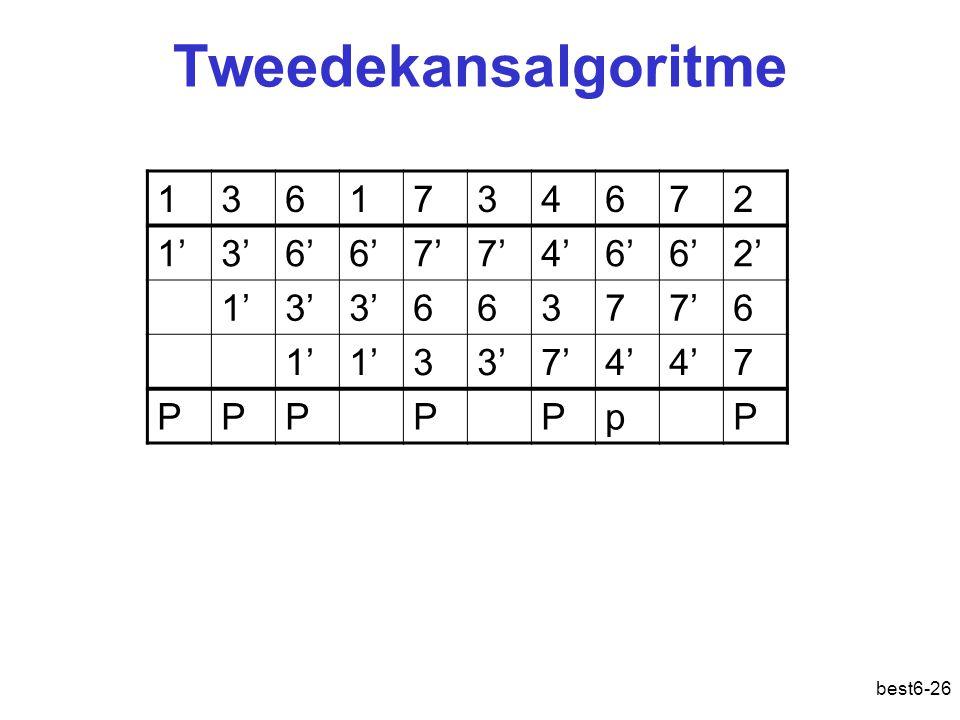 Tweedekansalgoritme 1 3 6 7 4 2 1' 3' 6' 7' 4' 2' P p