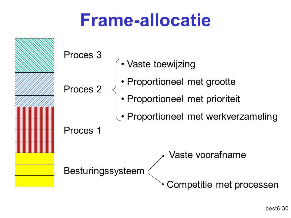 Frame-allocatie Proces 3 Vaste toewijzing Proportioneel met grootte