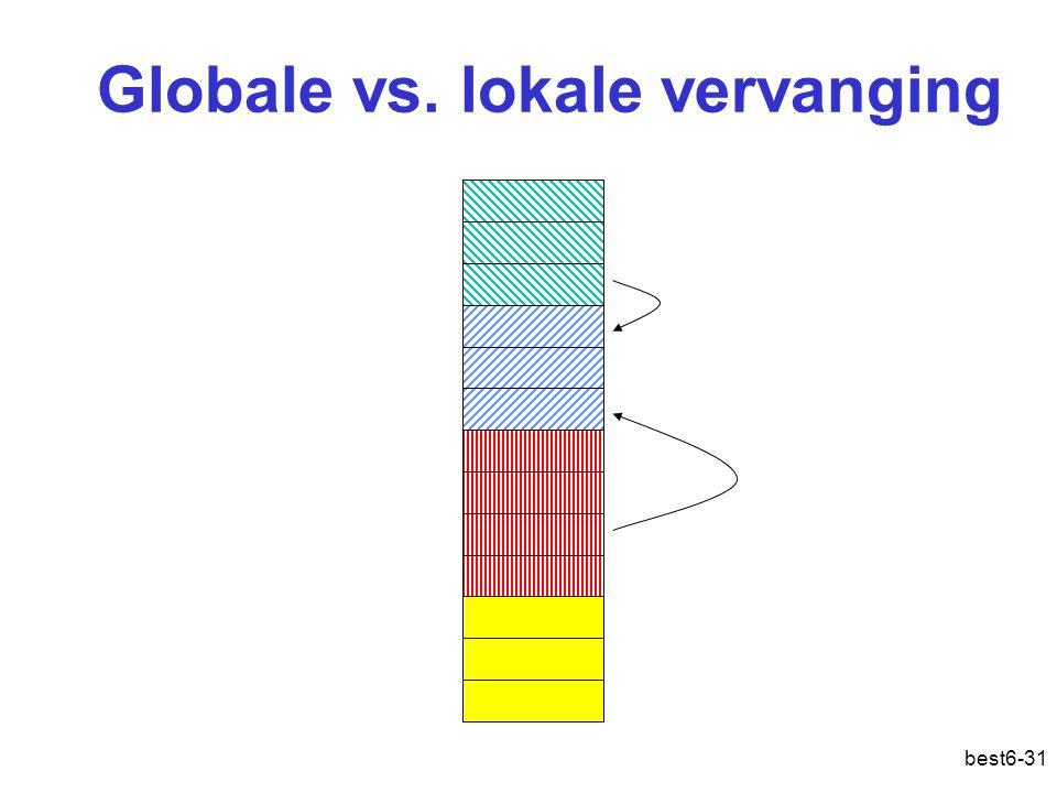 Globale vs. lokale vervanging