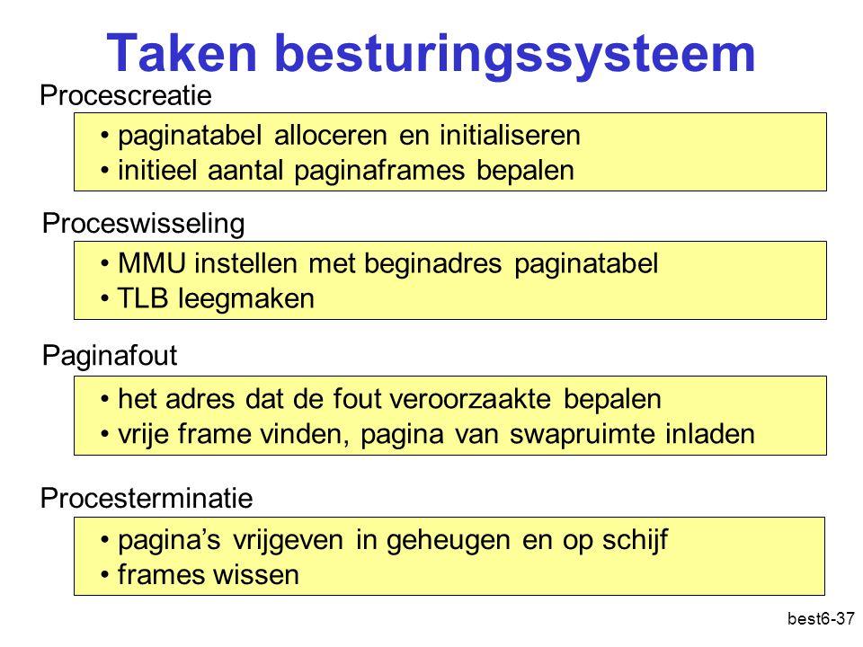Taken besturingssysteem