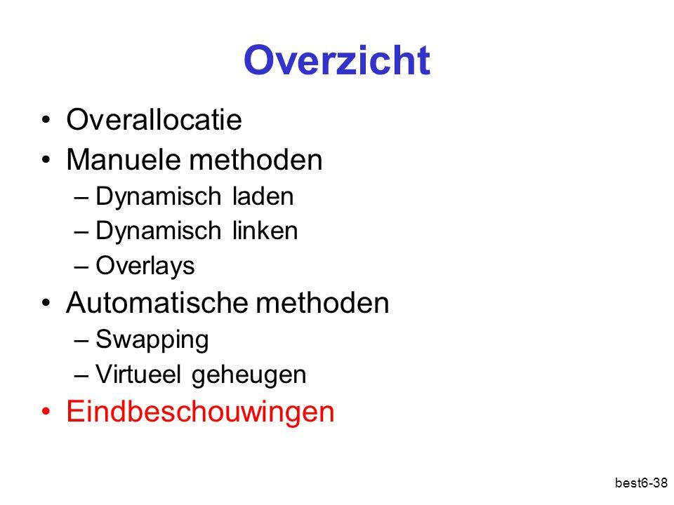 Overzicht Overallocatie Manuele methoden Automatische methoden