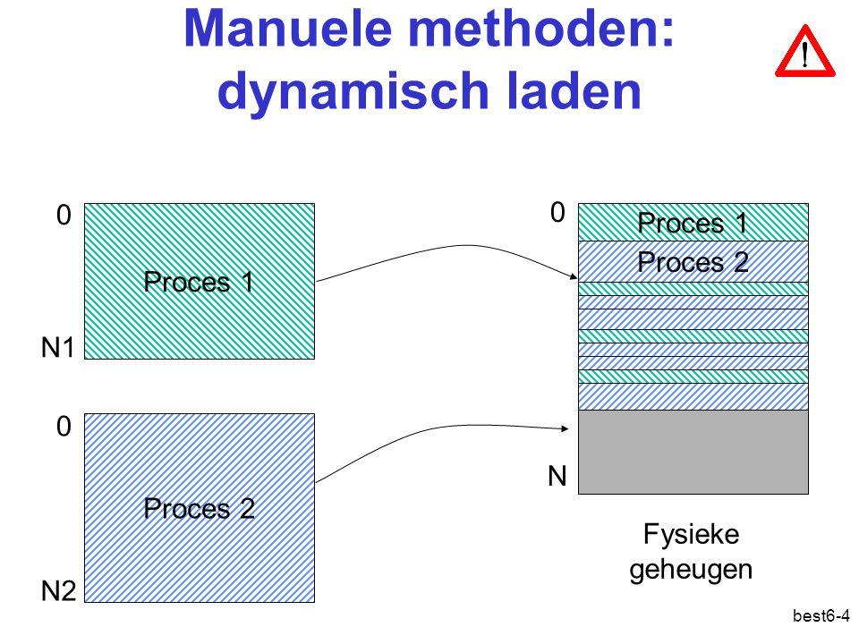 Manuele methoden: dynamisch laden