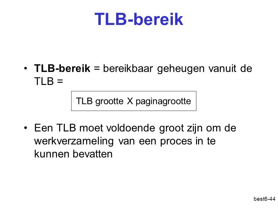 TLB grootte X paginagrootte