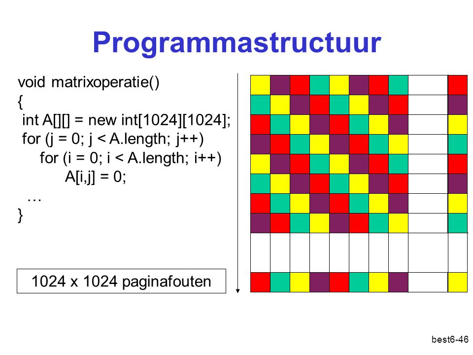 Programmastructuur void matrixoperatie() {