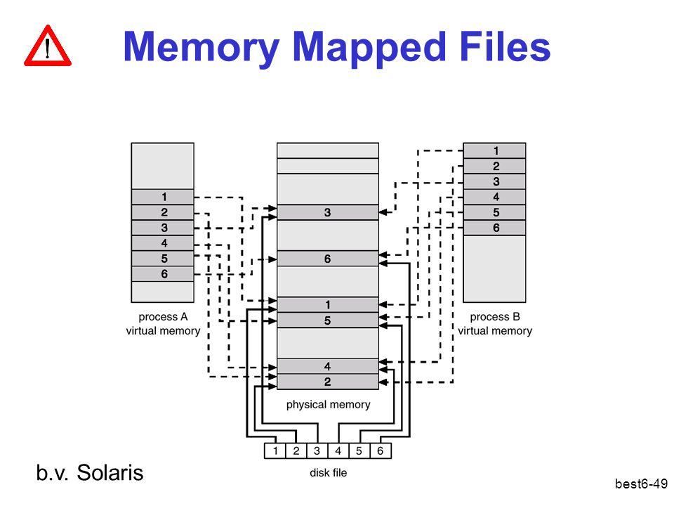 Memory Mapped Files b.v. Solaris