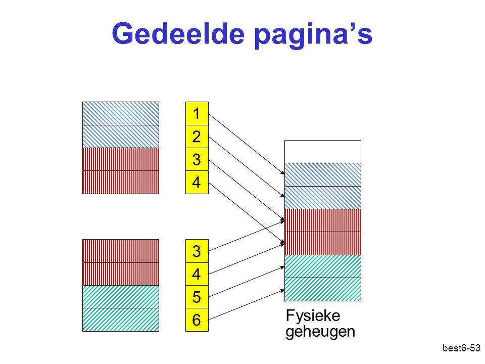 Gedeelde pagina's 1 2 3 4 3 4 5 6 Fysieke geheugen