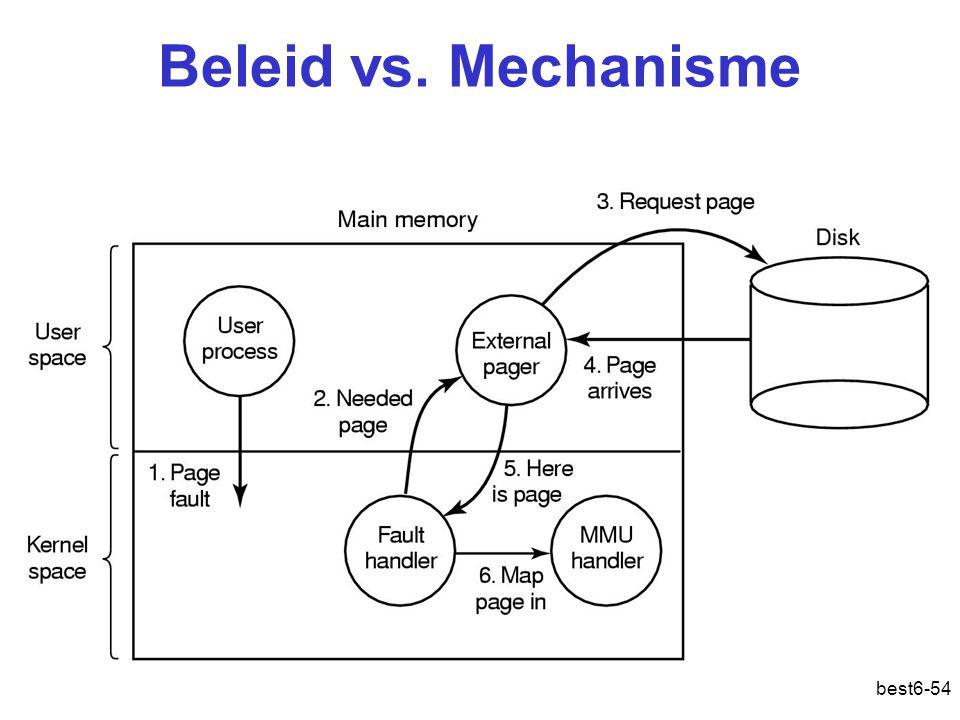 Beleid vs. Mechanisme