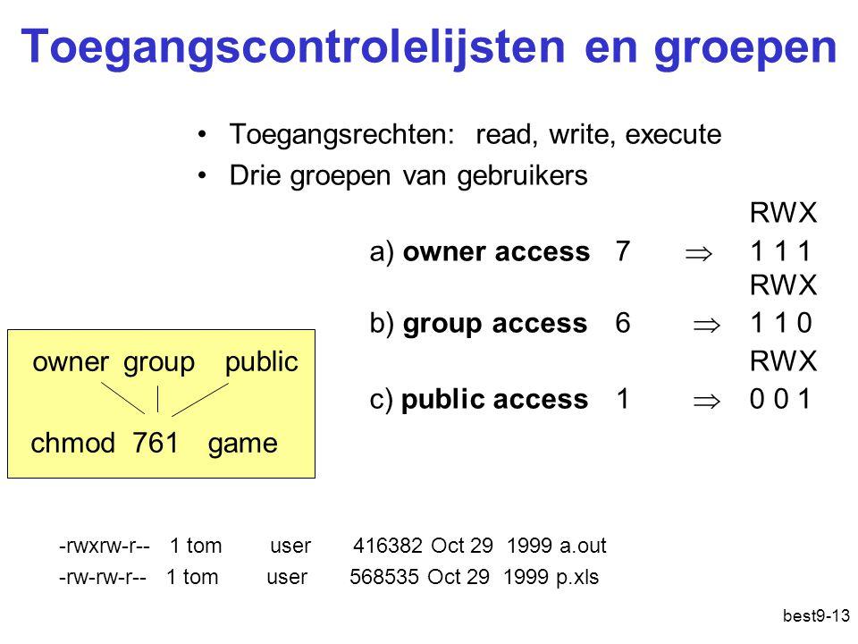 Toegangscontrolelijsten en groepen