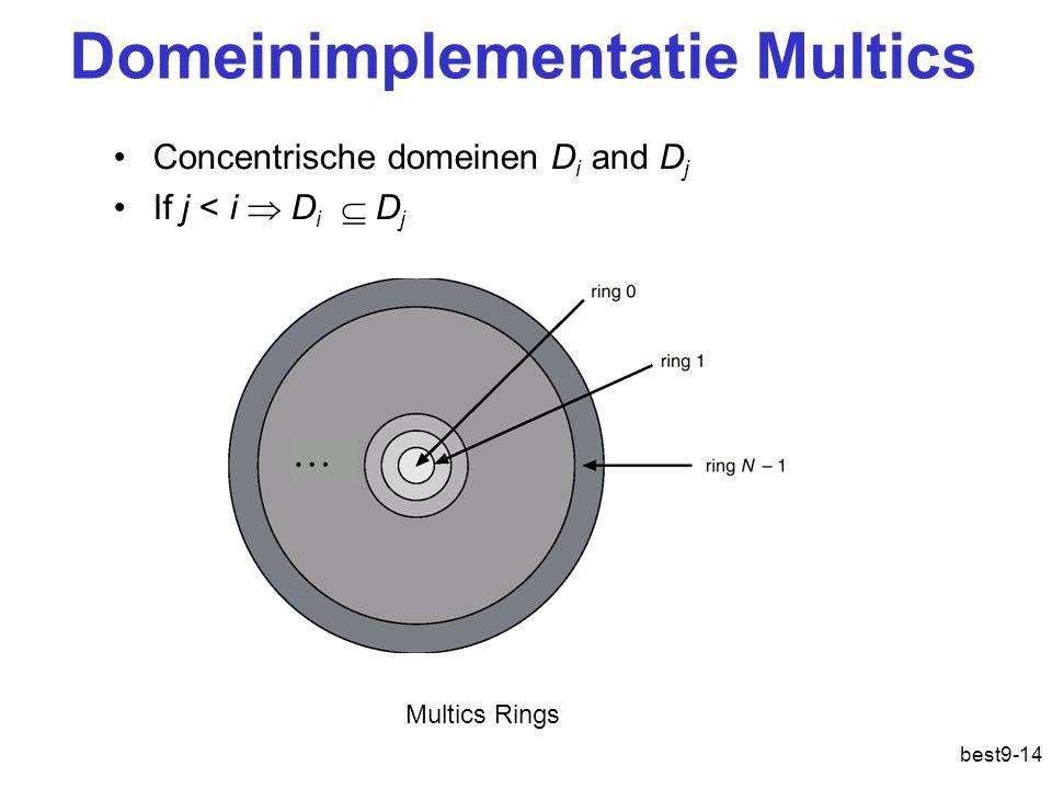 Domeinimplementatie Multics