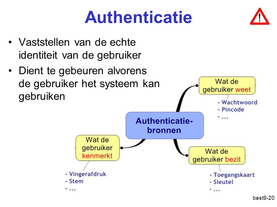 Authenticatie Vaststellen van de echte identiteit van de gebruiker