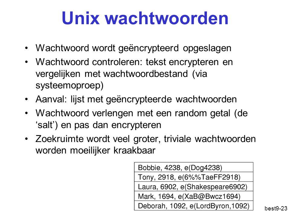 Unix wachtwoorden Wachtwoord wordt geëncrypteerd opgeslagen