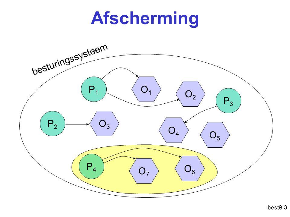 Afscherming besturingssysteem P1 O1 O2 P3 P2 O3 O4 O5 P4 O6 O7