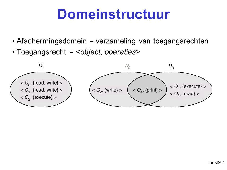 Domeinstructuur Afschermingsdomein = verzameling van toegangsrechten