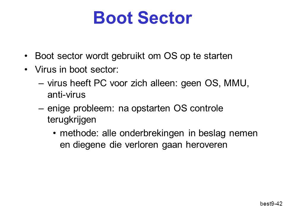 Boot Sector Boot sector wordt gebruikt om OS op te starten
