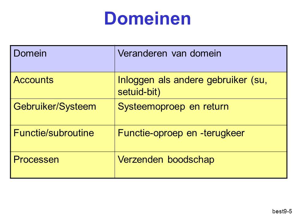 Domeinen Domein Veranderen van domein Accounts