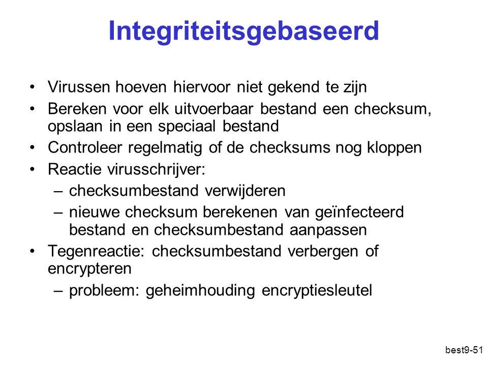 Integriteitsgebaseerd