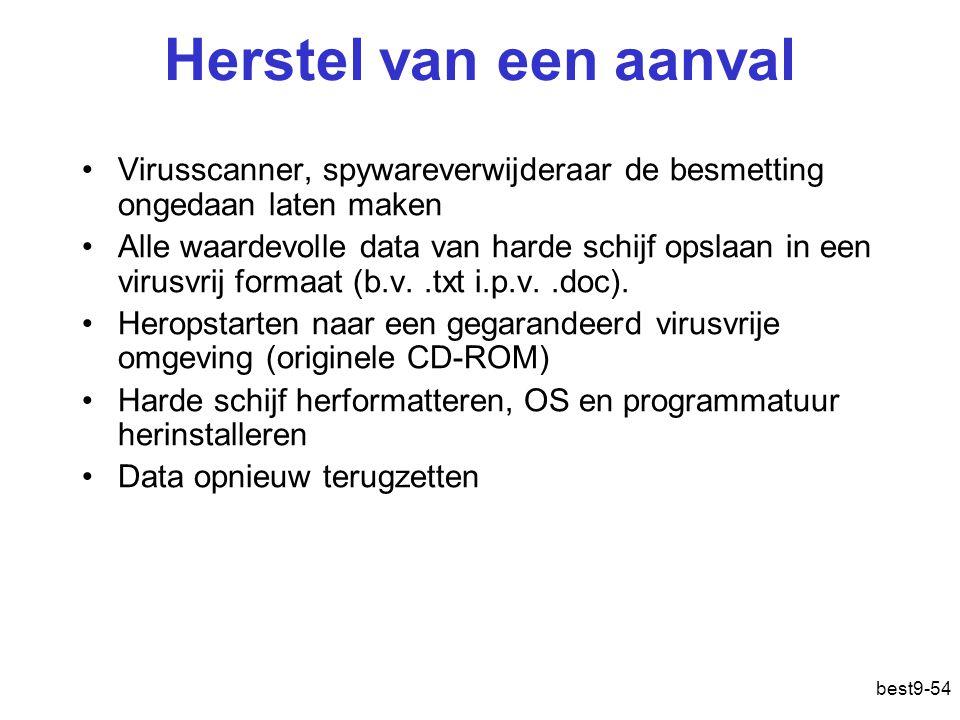 Herstel van een aanval Virusscanner, spywareverwijderaar de besmetting ongedaan laten maken.