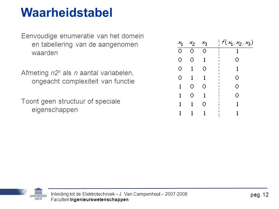 Waarheidstabel Eenvoudige enumeratie van het domein en tabellering van de aangenomen waarden.
