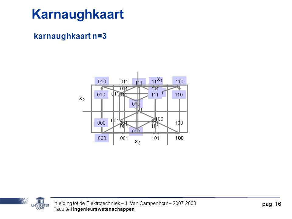 Karnaughkaart karnaughkaart n=3 x1 x2 x3 000 101 100 001 010 111 110