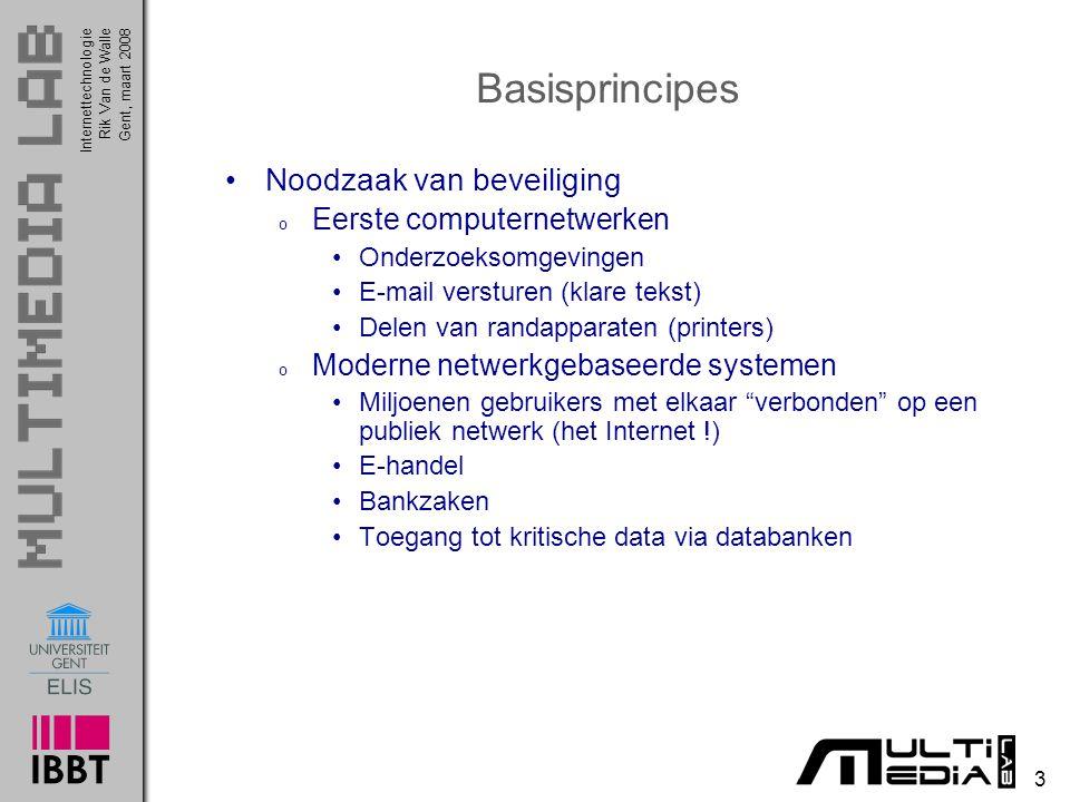 Basisprincipes Noodzaak van beveiliging Eerste computernetwerken