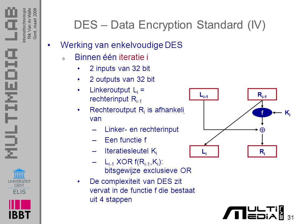 DES – Data Encryption Standard (IV)