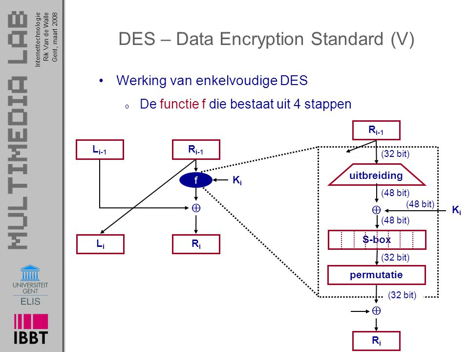 DES – Data Encryption Standard (V)