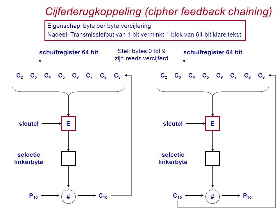 Cijferterugkoppeling (cipher feedback chaining)